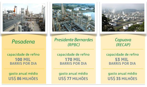 refinarias.jpg
