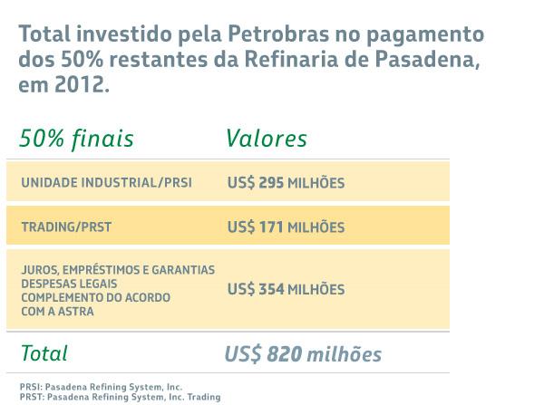 2012-petrobras-compra-pasadena2-v4.jpg