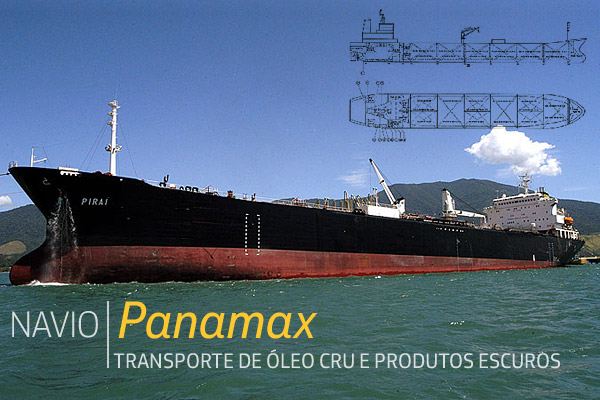tipos-de-navios-panamax.jpg