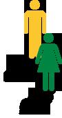 Um boneco masculino amarelo e um boneco feminino verde representando a legenda do gráfico